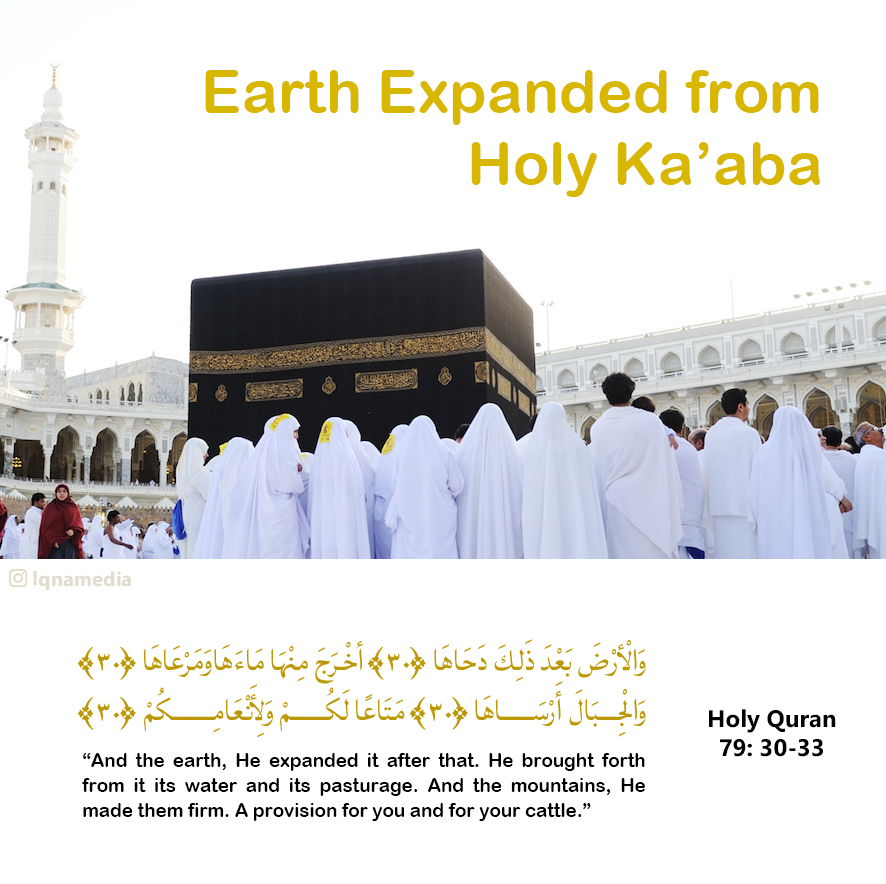 Earth Expanded from Holy Ka'aba