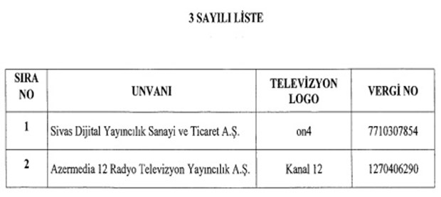 ترکیه دو شبکه تلویزیونی شیعیان آذری را تعطیل کرد / در حال تکمیل