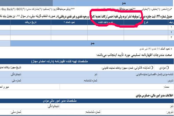 پنجشنبه///نگاهی به وضعیت مالیاتهای اسلامی در پرداخت مالیات به دولت