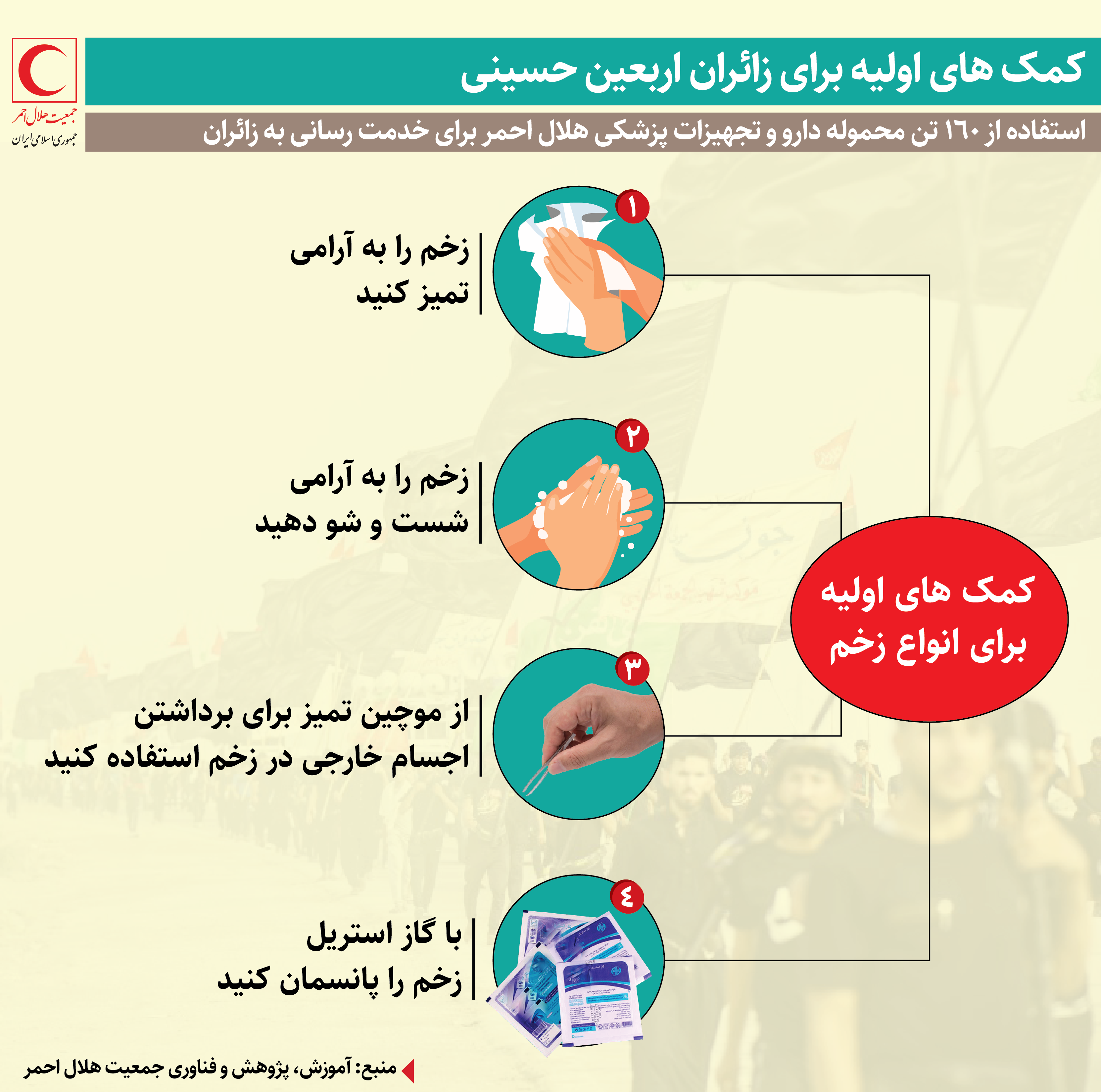 کمکهای اولیه به زوار اربعین برای درمان انواع زخم در پیادهروی اربعین