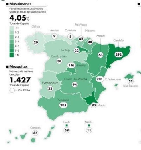 مسلمانان و تنوع ملیت در اسپانیا
