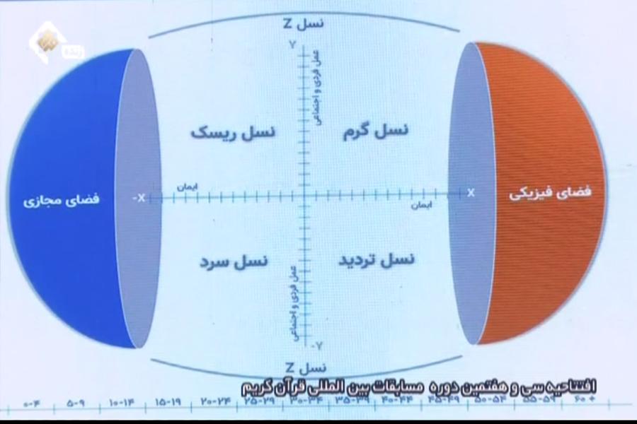 قرآن را به یک گروه خاص در جامعه محدود نکنیم / شهر مجازی قرآن در ابعادی جهانی راهاندازی شود