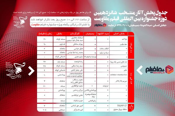 شانزدهمین جشنواره فیلم مقاومت از امروز در کرمان آغار به کار میکند