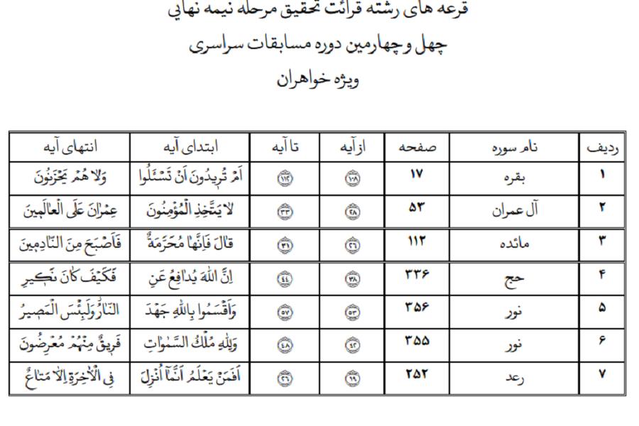 انتشار قرعههای تلاوت مرحله نیمهنهایی مسابقات سراسری قرآن + عکس